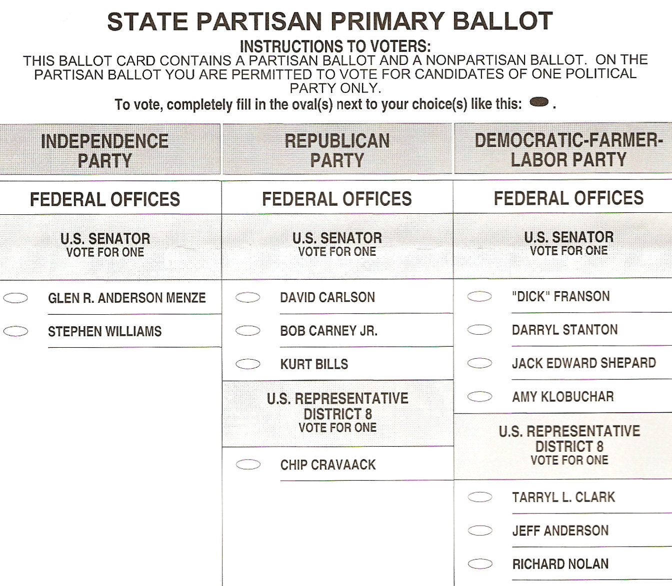Voting Ballot Template 2012 | just b.CAUSE