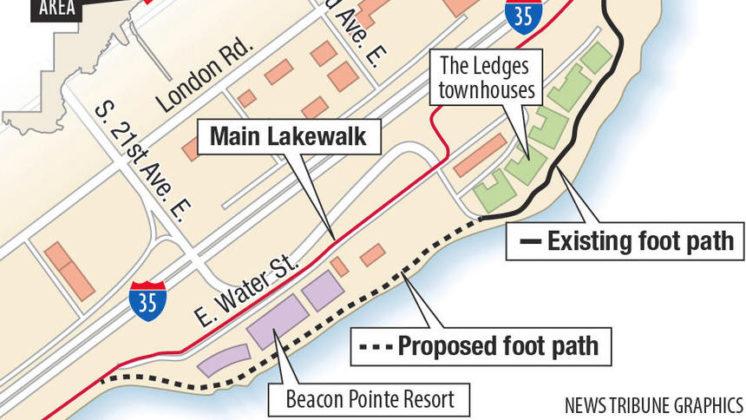lakewalk footpath